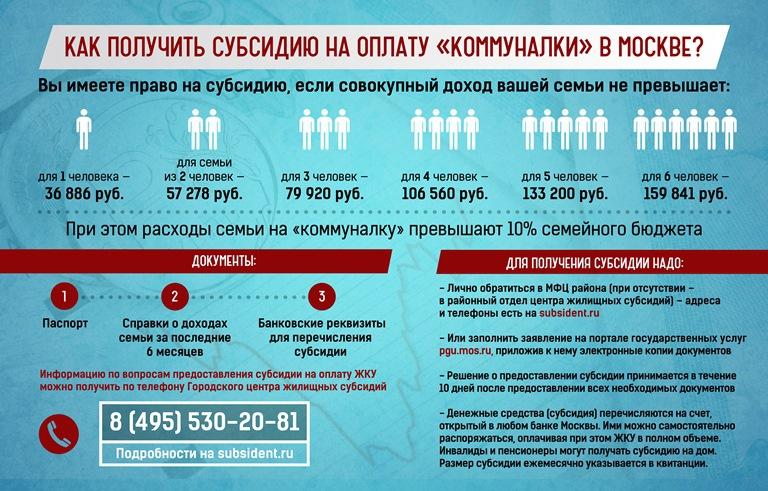 subsidiya_1