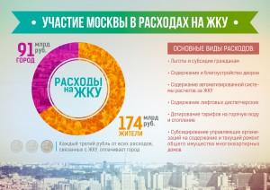 uchastie_moskvy