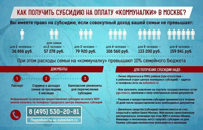 KR_subsidiya_1