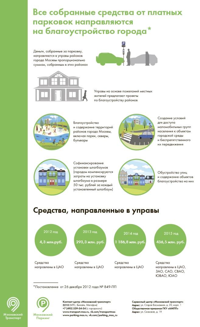 sredstva_raskhod_1